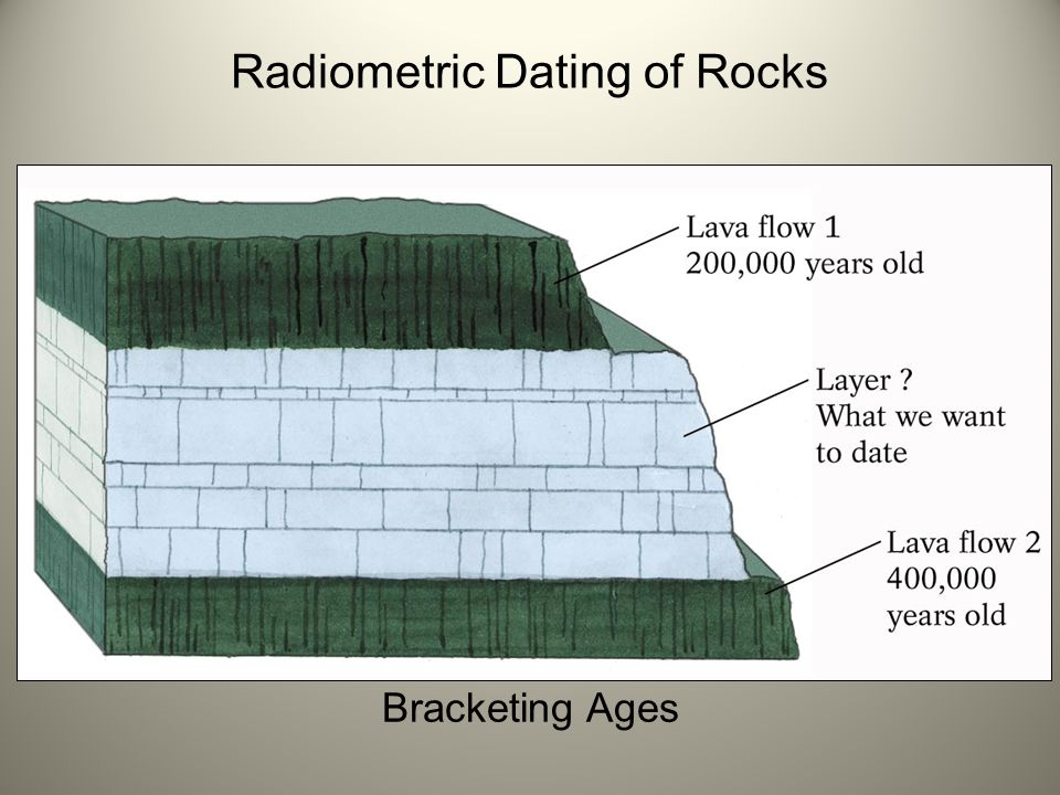 According to radiometric dating how many years old is earth