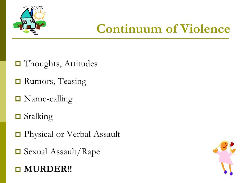 Continuum of Violence Thoughts, Attitudes Rumors, Teasing Name-calling