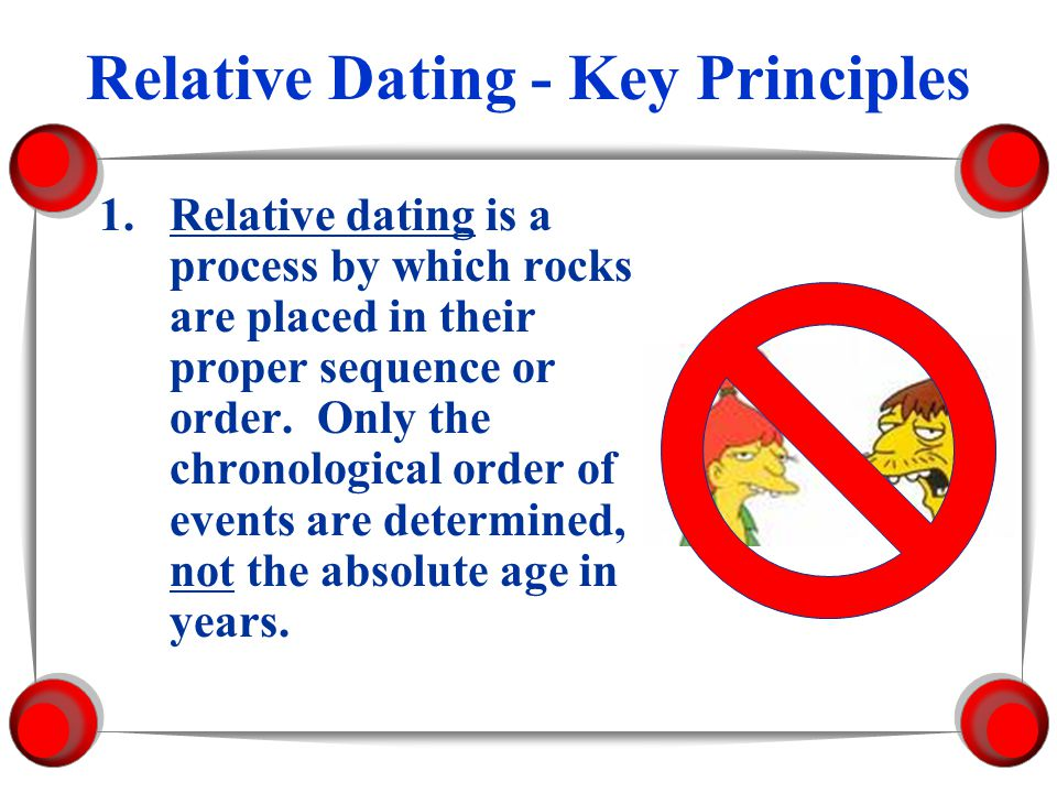 Relative Dating - Key Principles