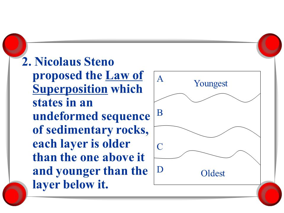 2. Nicolaus Steno proposed the Law of Superposition which states in an undeformed sequence of sedimentary rocks, each layer is older than the one above it and younger than the layer below it.