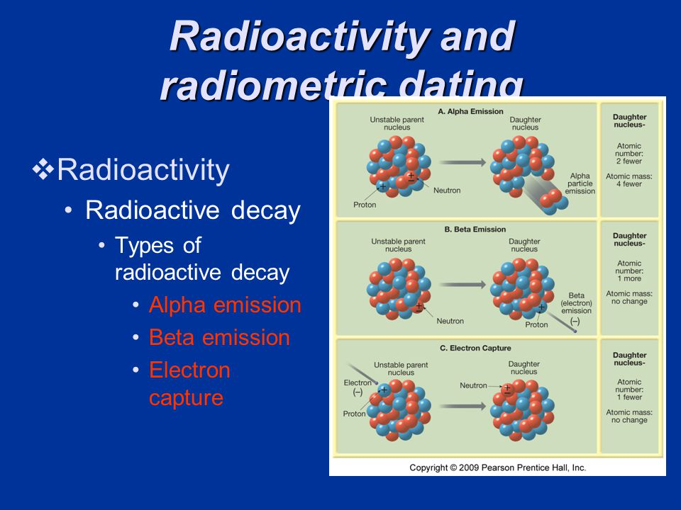 What is Radioactive Dating - Definition & Facts