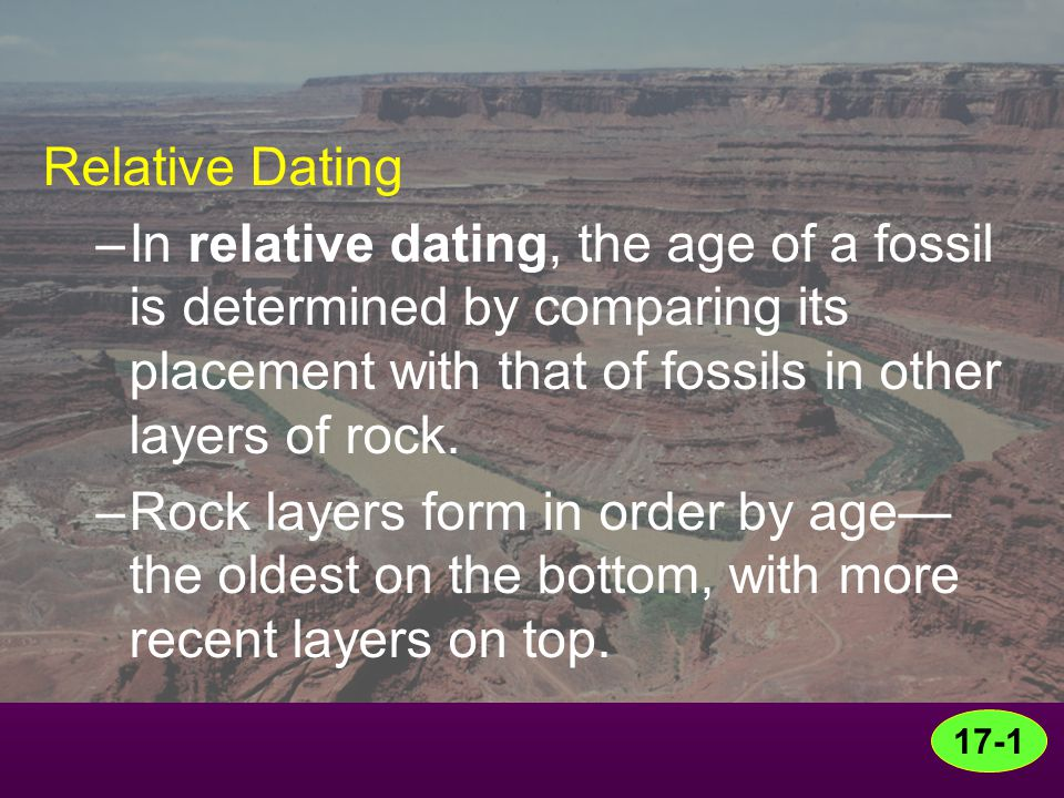 Relative Dating In relative dating, the age of a fossil is determined by comparing its placement with that of fossils in other layers of rock.