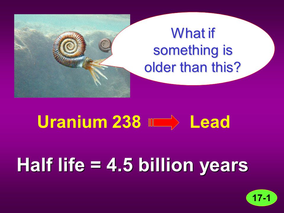 Half life = 4.5 billion years