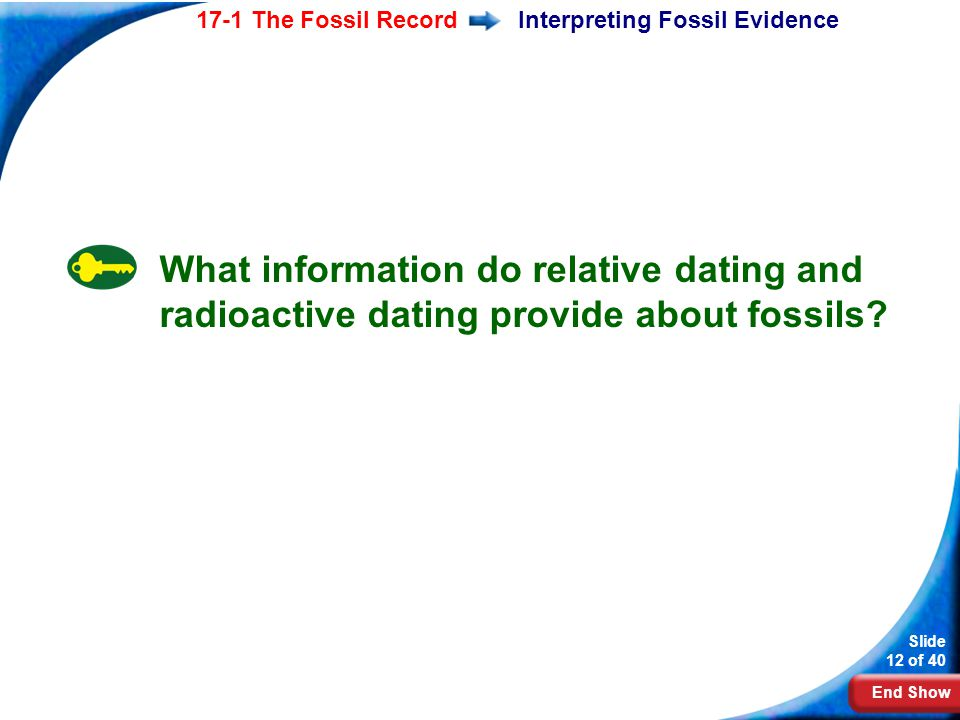 absolute and relative dating ppt