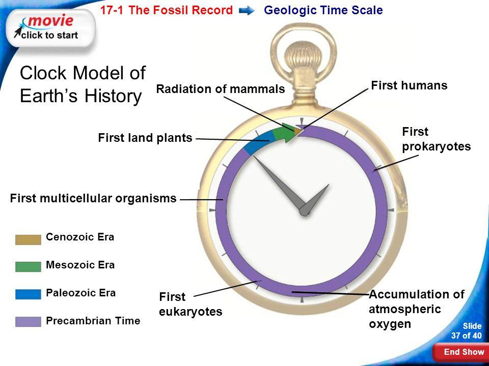 Clock Model of Earth's History