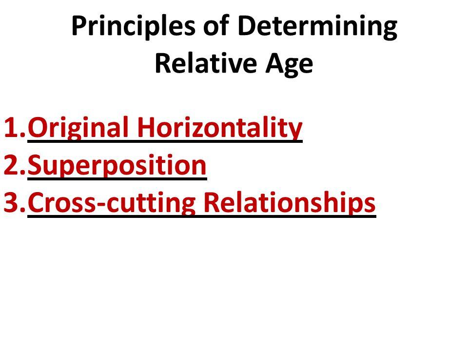 Principles of Determining Relative Age