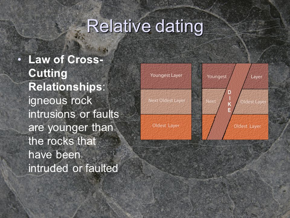 Relative dating Law of Cross-Cutting Relationships: igneous rock intrusions or faults are younger than the rocks that have been intruded or faulted.