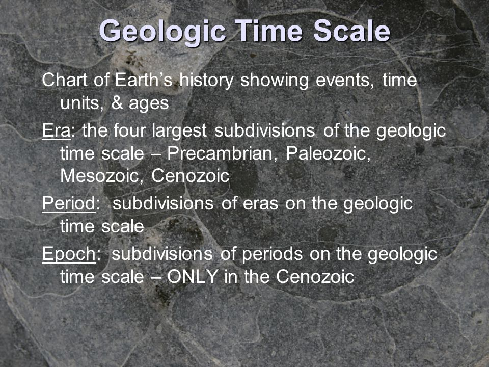 Geologic Time Scale Chart of Earth's history showing events, time units, & ages.