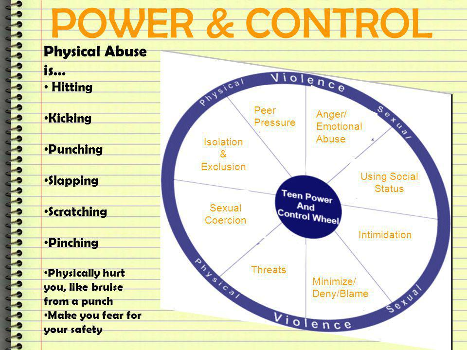 POWER & CONTROL Physical Abuse is… Hitting Kicking Punching Slapping
