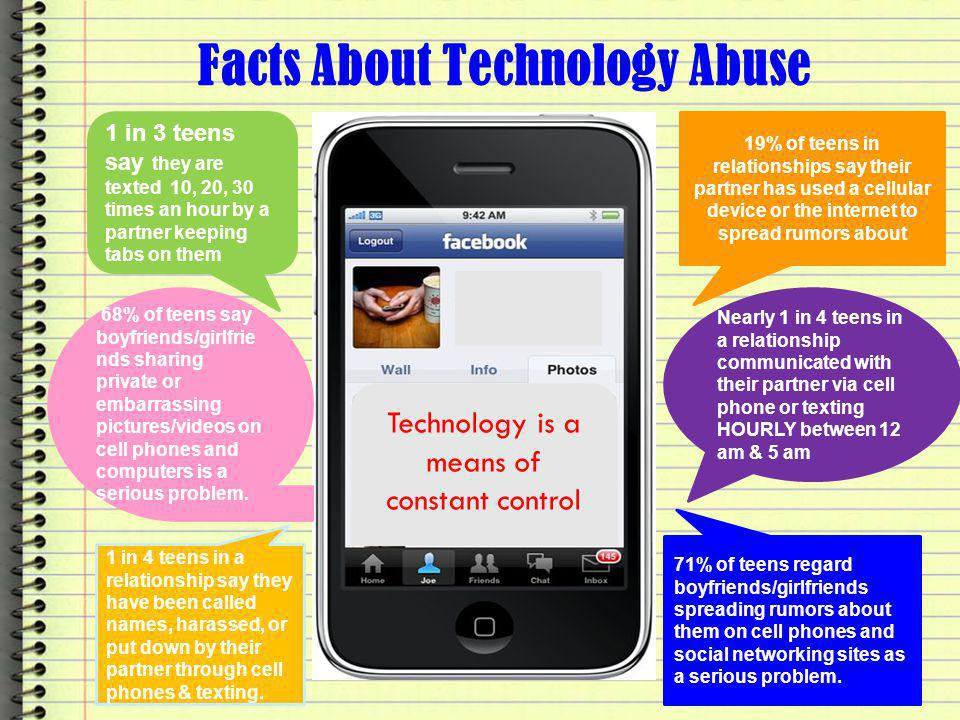 Facts About Technology Abuse