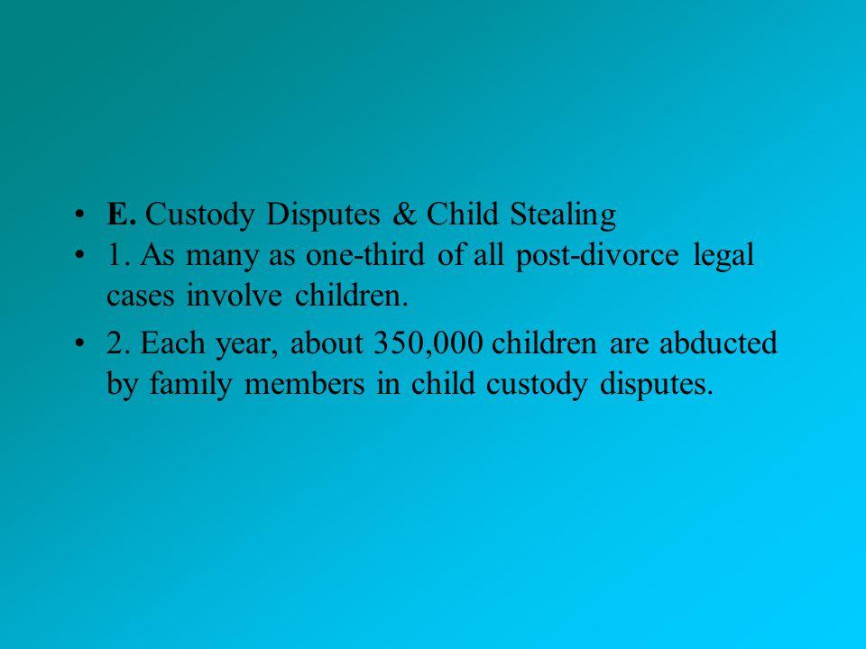 E. Custody Disputes & Child Stealing