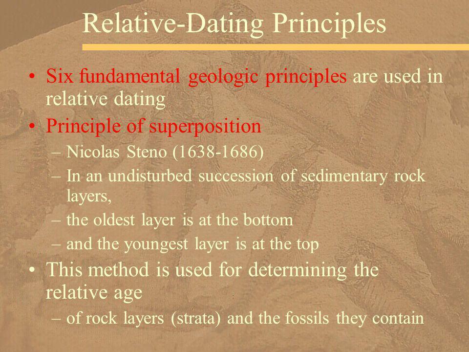 Steno's principles of relative dating