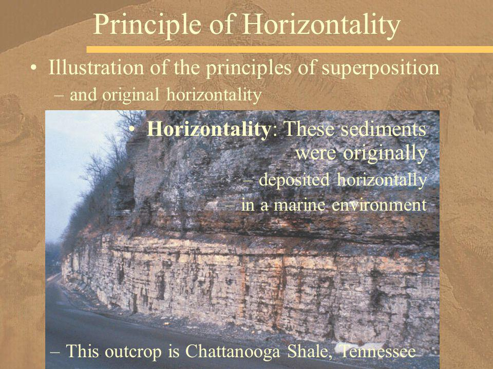Principle of Horizontality