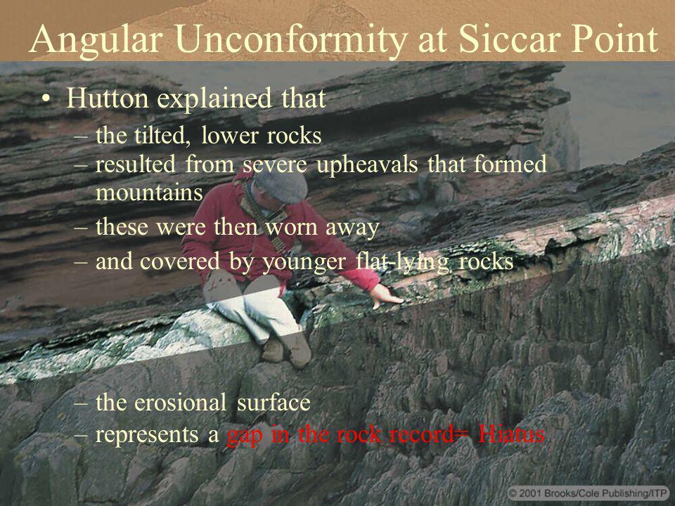 Angular Unconformity at Siccar Point