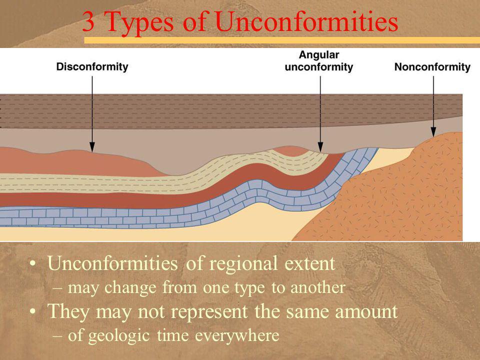3 Types of Unconformities