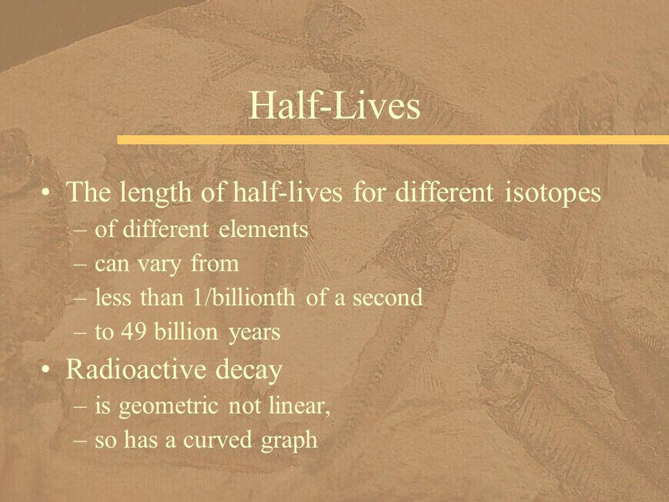 Half-Lives The length of half-lives for different isotopes