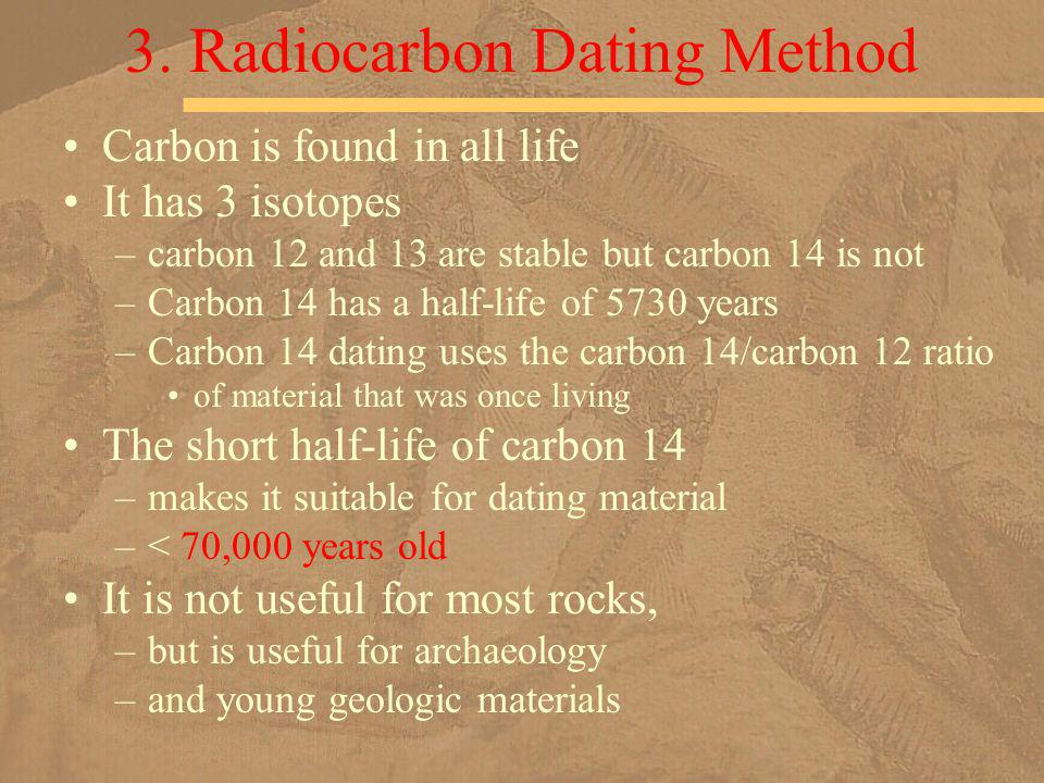 Carbon dating results