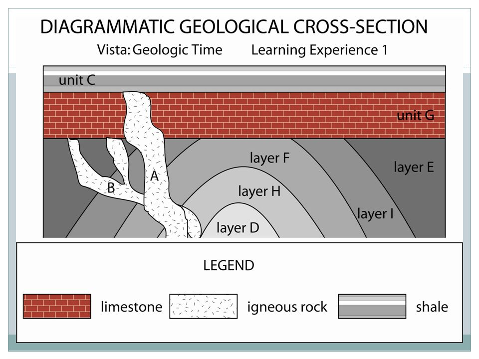 4/1/2017 Geologic Time - October 4, 2007