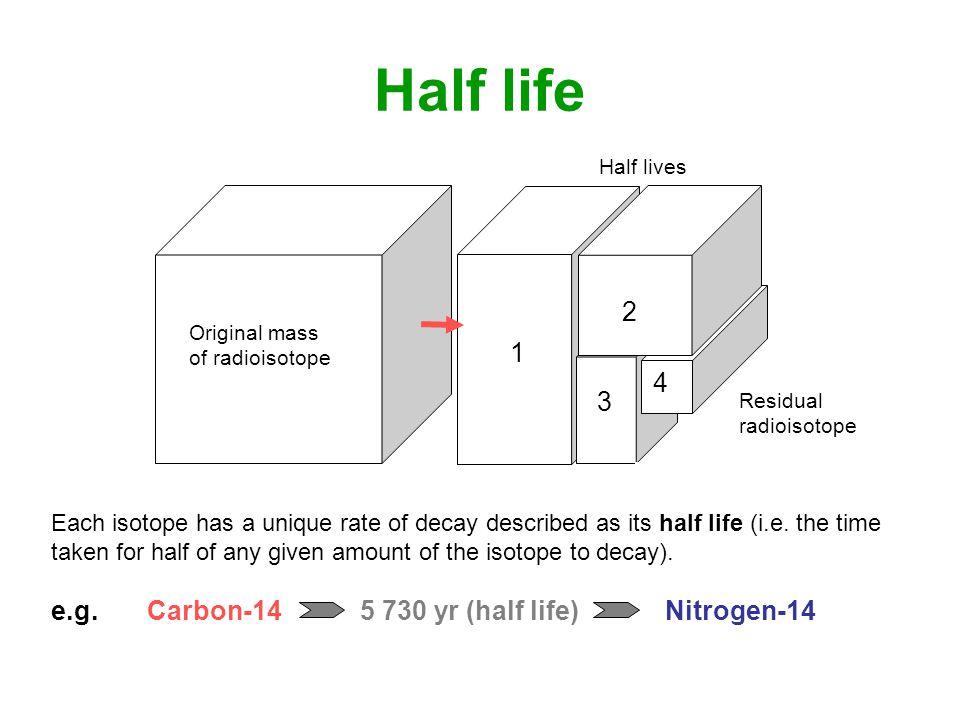 Half life 2 1 4 3 e.g. Carbon-14 5 730 yr (half life) Nitrogen-14