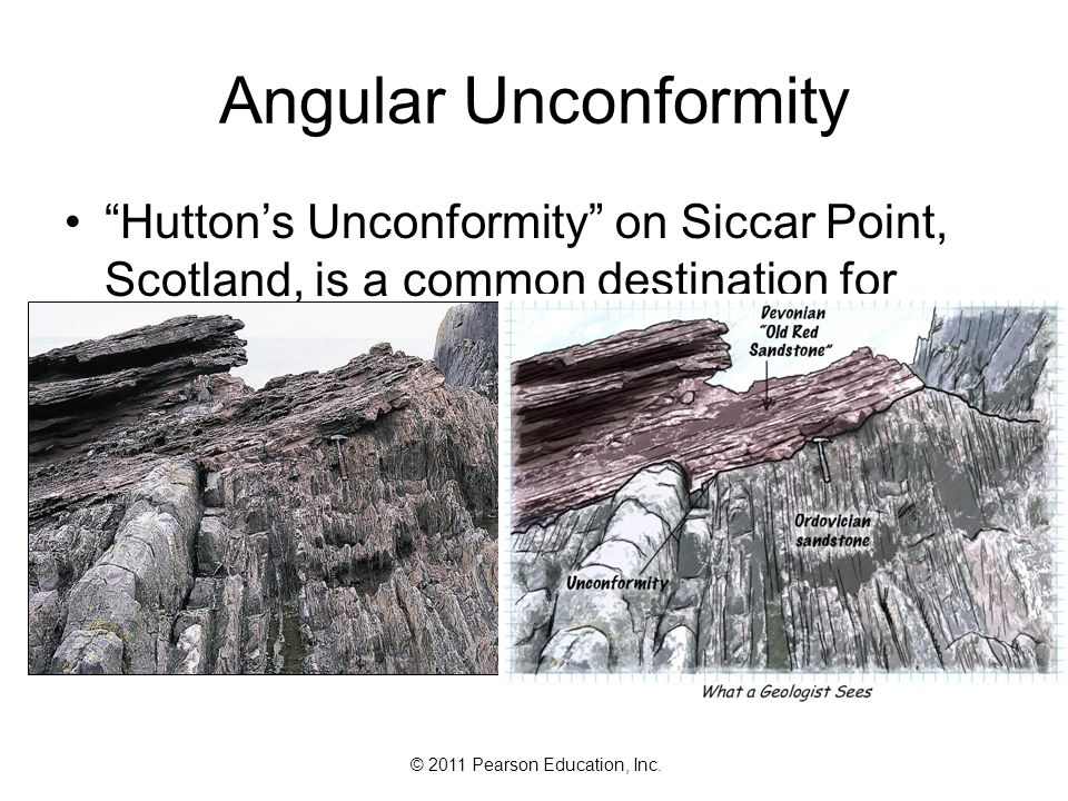 Angular Unconformity Hutton's Unconformity on Siccar Point, Scotland, is a common destination for geologists.