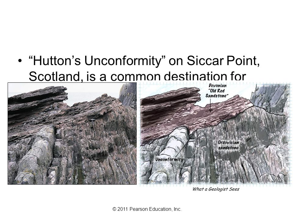 Hutton's Unconformity on Siccar Point, Scotland, is a common destination for geologists.