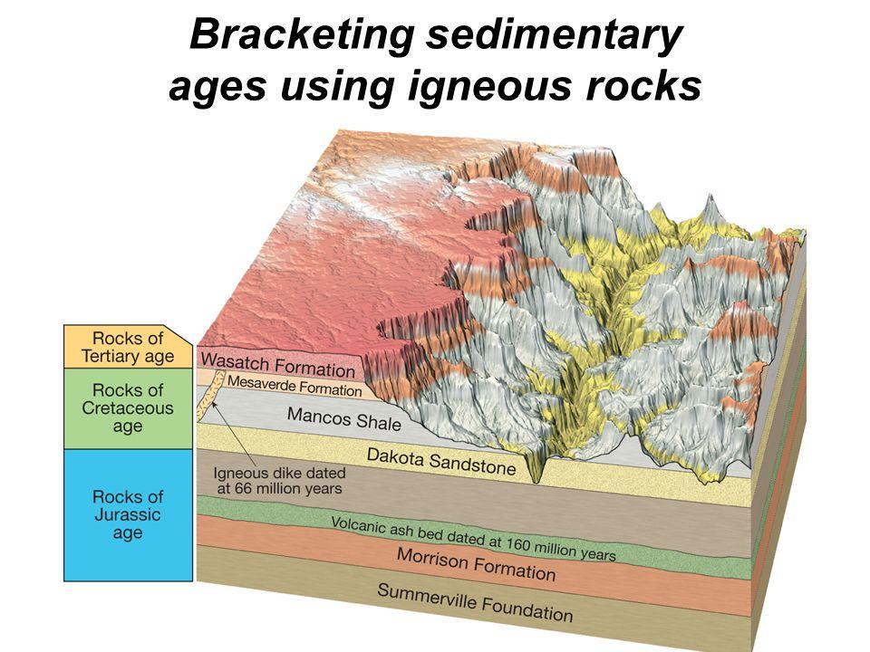 Bracketing sedimentary ages using igneous rocks