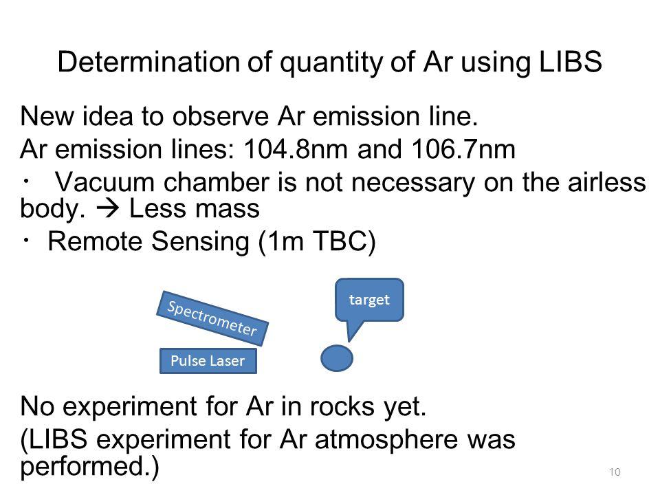 Determination of quantity of Ar using LIBS