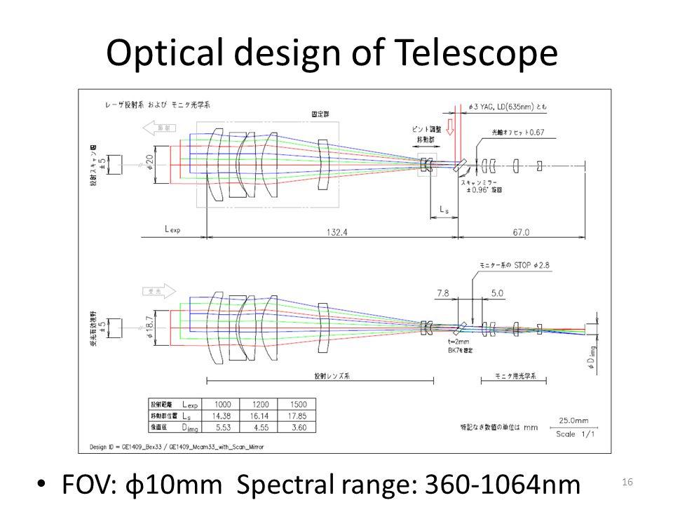 Optical design of Telescope
