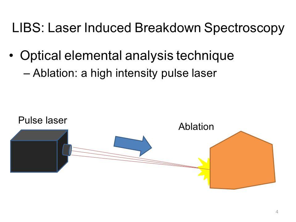 LIBS: Laser Induced Breakdown Spectroscopy