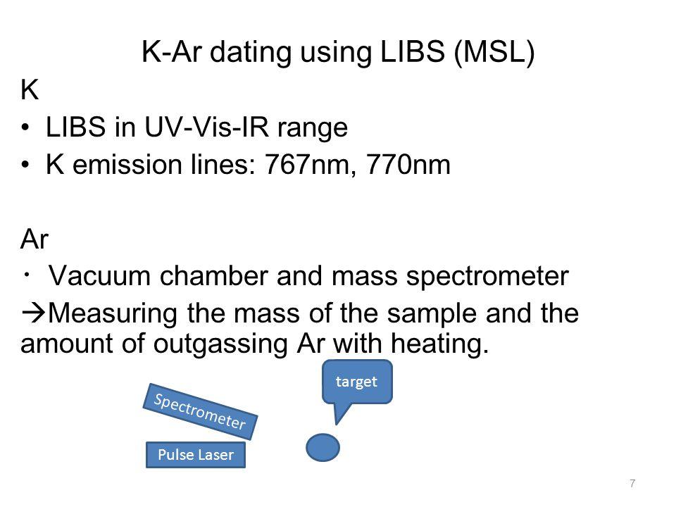 K-Ar dating using LIBS (MSL)