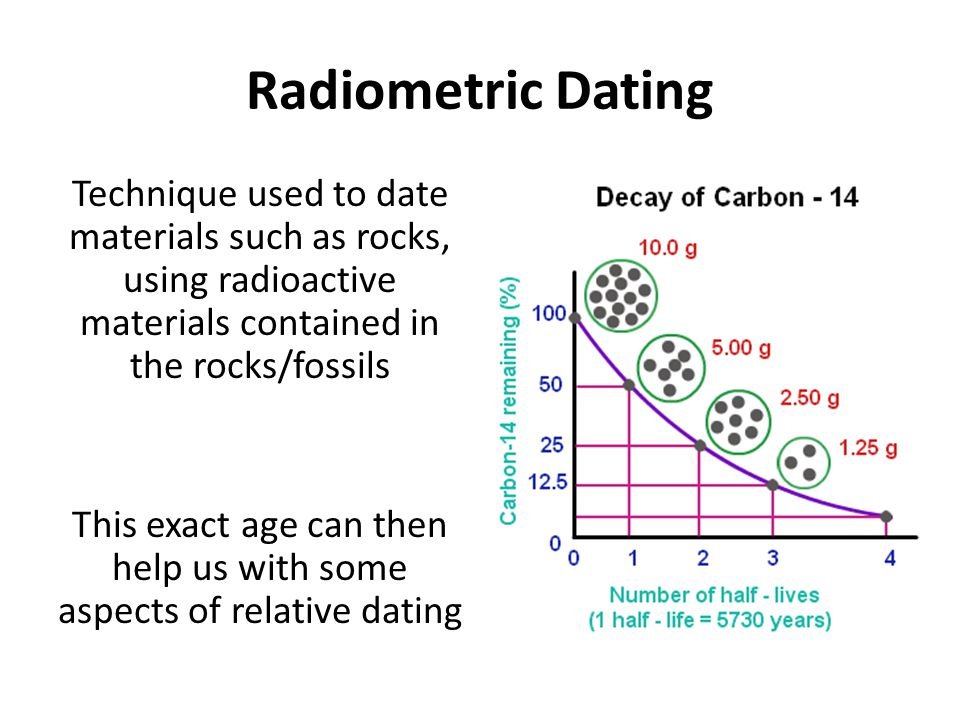 What are radiometric dating and relative dating - Answer