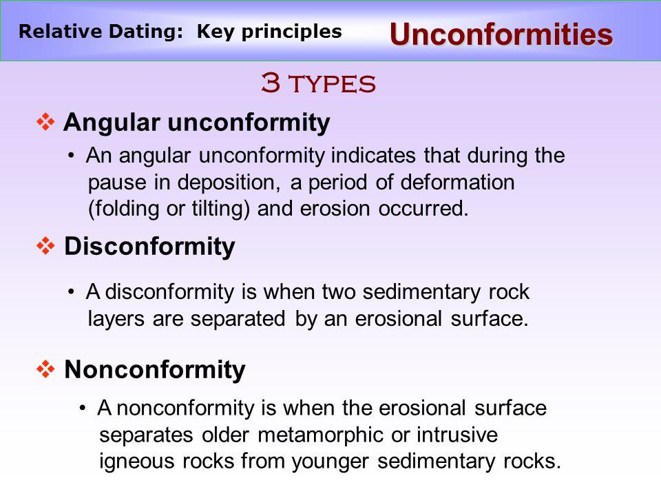 Unconformities 3 types Angular unconformity Disconformity