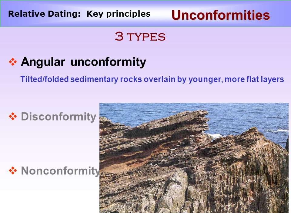 relative dating sedimentary rocks Sequence of sedimentary rocks in  radiometric dating of rocks 5) to use radiometric dating and the principles of determining relative age to show.