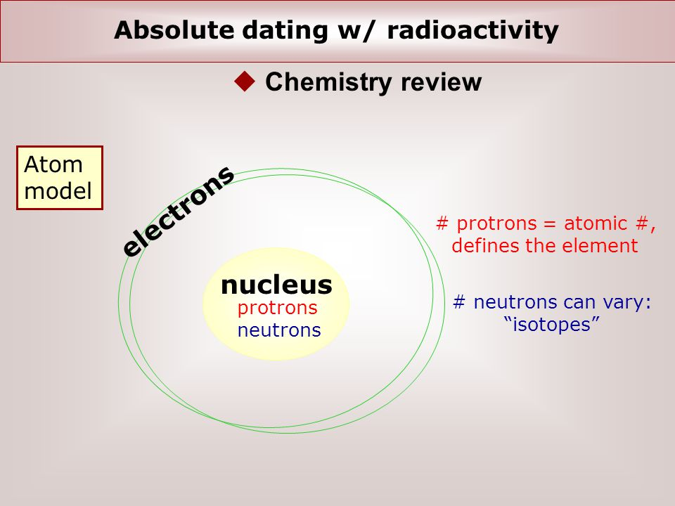 Chemistry review electrons nucleus Absolute dating w/ radioactivity