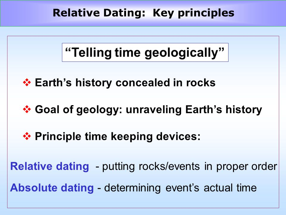 absolute and relative dating examples with answers