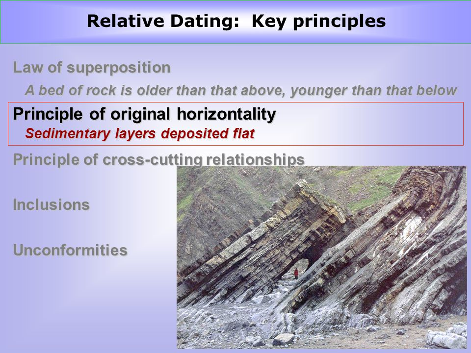 What are the key principles of relative dating