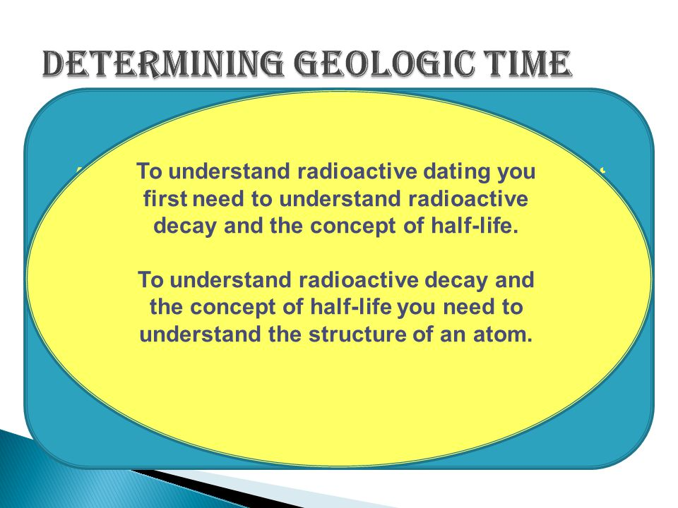 Determining Geologic Time