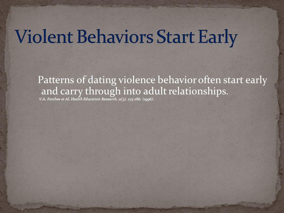 Violent Behaviors Start Early