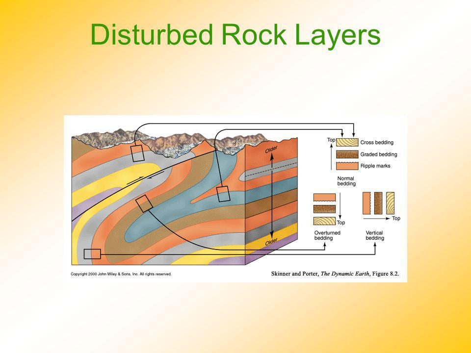 Disturbed Rock Layers