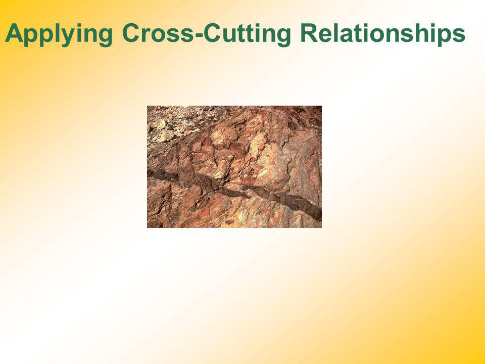 Applying Cross-Cutting Relationships