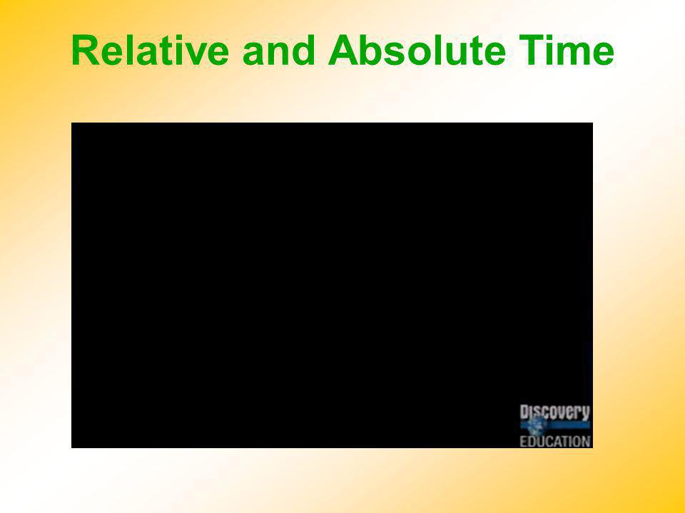 Relative and Absolute Time