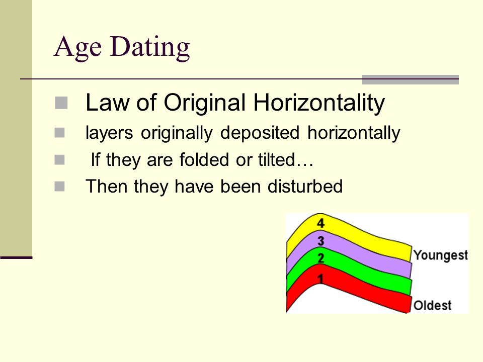 Age Dating Law of Original Horizontality