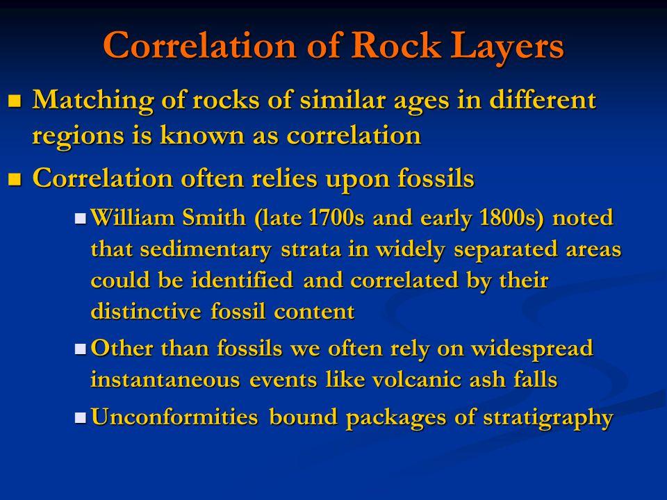 Correlation of Rock Layers