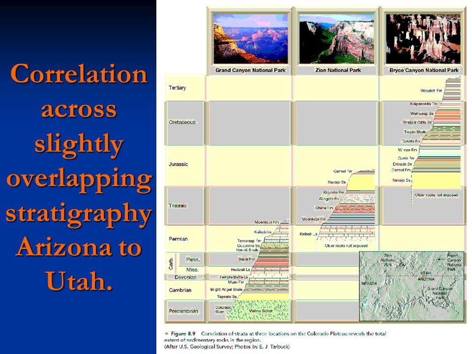Correlation across slightly overlapping stratigraphy Arizona to Utah.