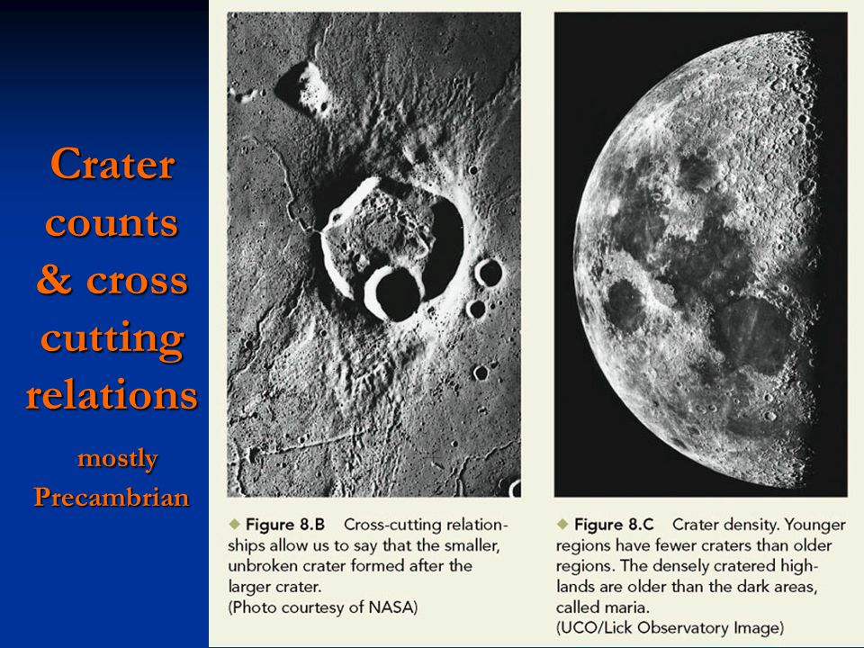 Crater counts & cross cutting relations mostly Precambrian