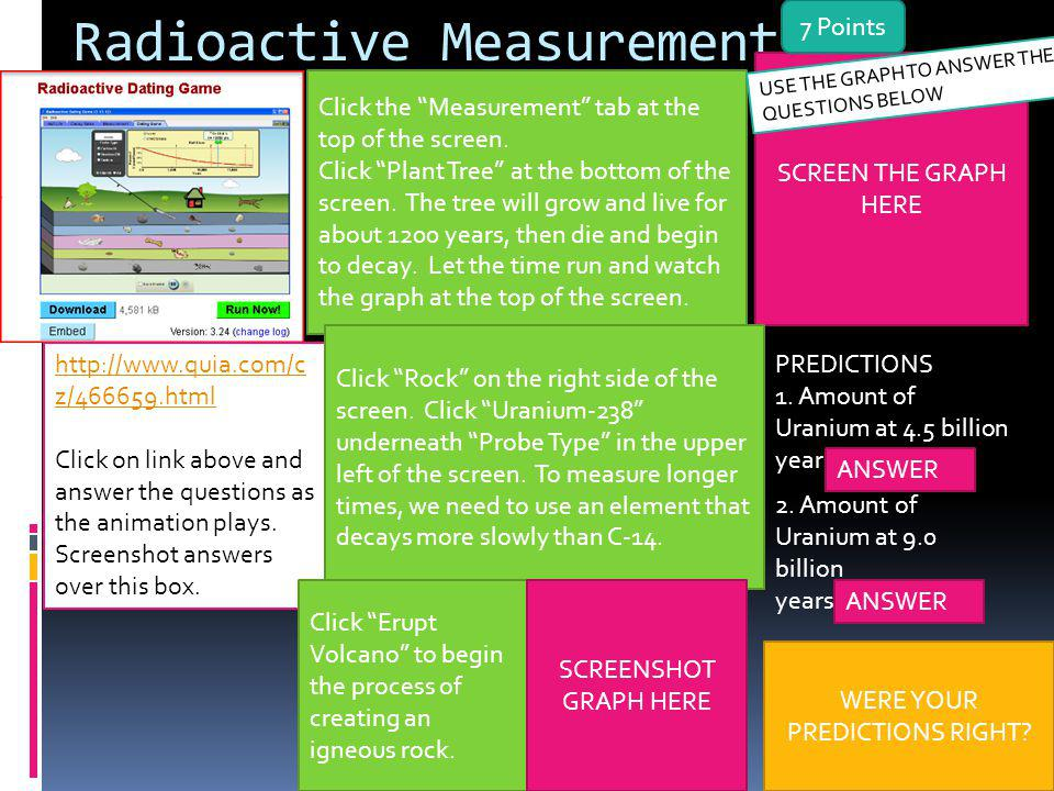 Radioactive Measurement