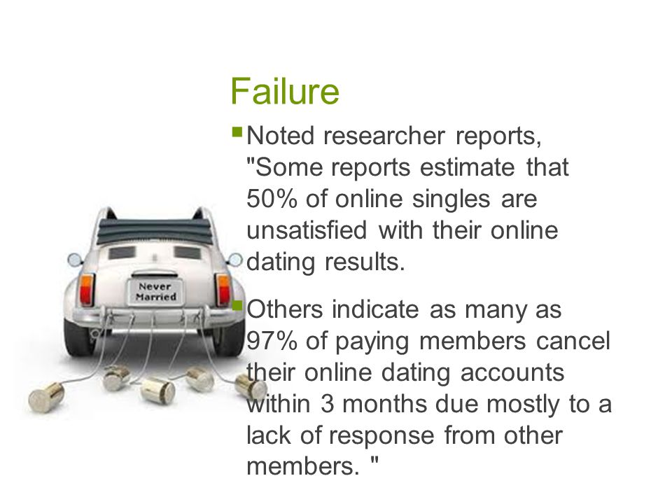 Success rate online dating