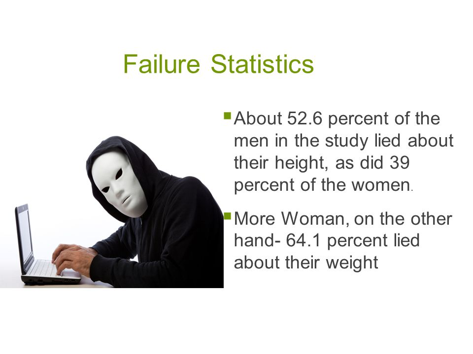 Failure Statistics About 52.6 percent of the men in the study lied about their height, as did 39 percent of the women.