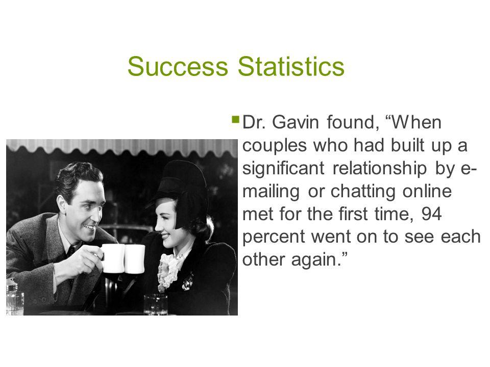 Success Statistics