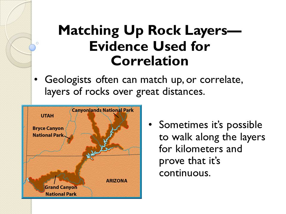 dating rock layers powerpoint Studying the order rock layers and other structures formed we can learn about earth  shells and other material with in the rock layer may cause inaccurate dating.